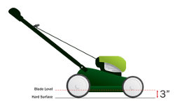 Mower Height
